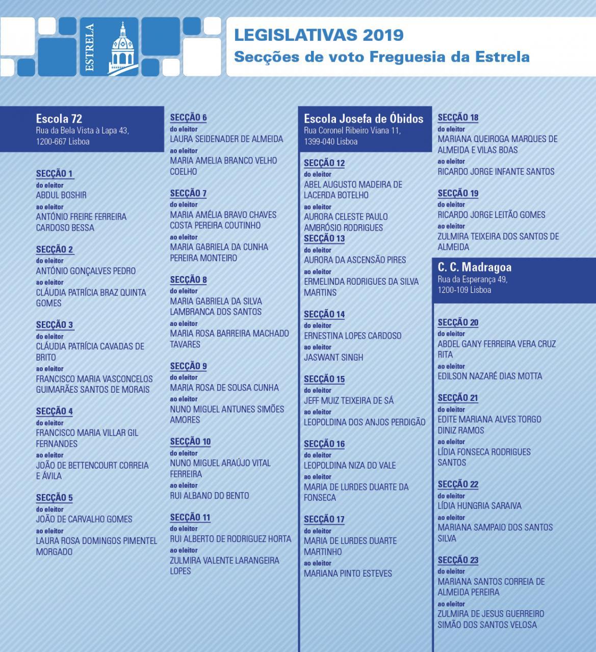Secção de voto na Freguesia da Estrela